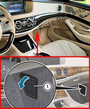 Fuse box in the front-passenger footwell: Mercedes-Benz S-Class (2014-2019-...)