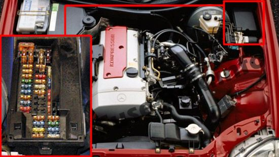 The location of the fuses in the engine compartment: Mercedes-Benz SLK-Class (1996-2004)