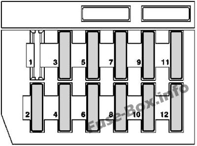 Instrument panel fuse box diagram (LHD): Mercedes-Benz SLK-Class (1996-2004)