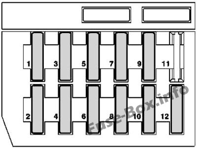 Instrument panel fuse box diagram (RHD): Mercedes-Benz SLK-Class (1996-2004)
