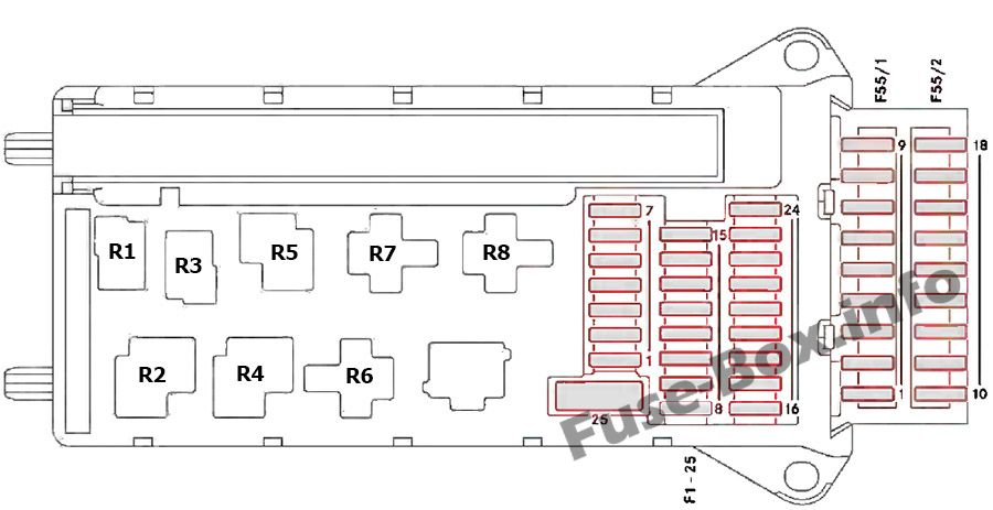 Fuse Box Diagram Mercedes Benz Sprinter W906 2006 2018