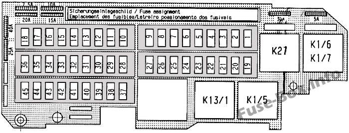 Diagramm des inneren Sicherungskastens: Mercedes-Benz Vaneo (2002-2005)