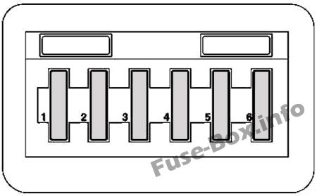 Light Control Fuses: Mercedes-Benz Vaneo (2002-2005)