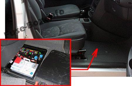 Die Position der Sicherungen im Fahrgastraum: Mercedes-Benz Vaneo (2002-2005)