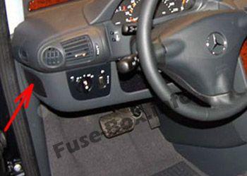 Lichtsicherungen: Mercedes-Benz Vaneo (2002-2005)