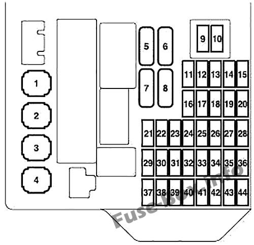 Interior fuse box diagram: Mitsubishi Colt (2005, 2006, 2007, 2008, 2009, 2010, 2011, 2012)
