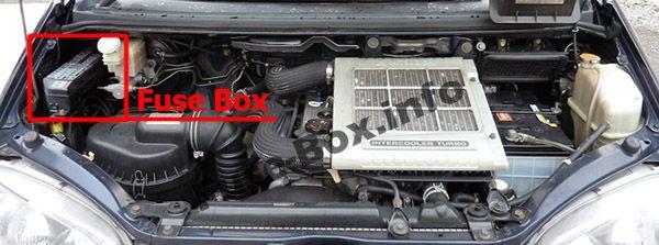 Fuse Box Diagram  U0026gt  Mitsubishi Delica    L400  1995
