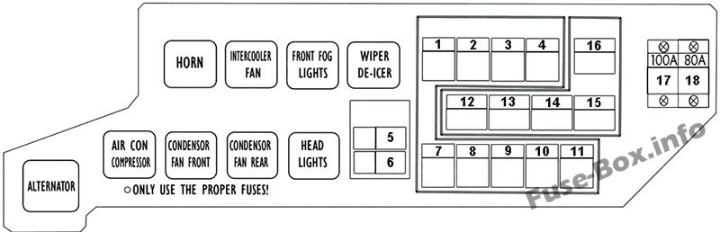 Under-hood fuse box diagram: Mitsubishi Delica / L400 / Space Gear (1995-2007)