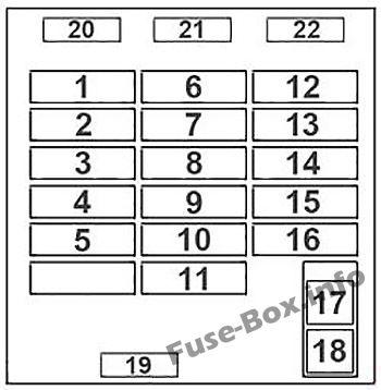 Fuse       Box       Diagram      Mitsubishi Delica  L400  19952007