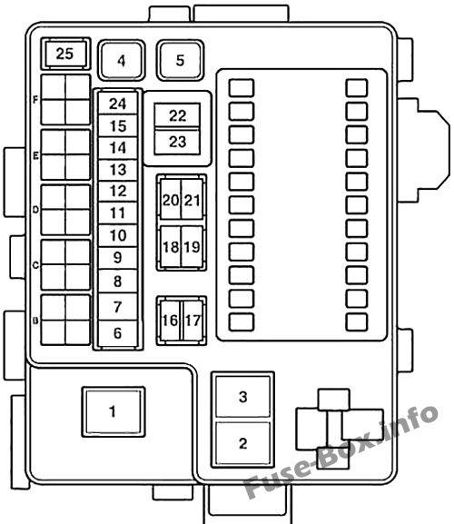 Under-hood fuse box diagram: Mitsubishi Grandis (2003-2011)
