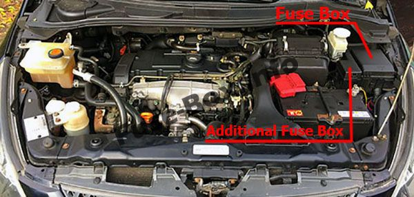 The location of the fuses in the engine compartment (diesel): Mitsubishi Grandis (2003-2011)