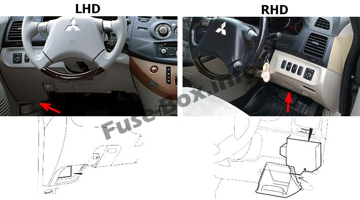 The location of the fuses in the passenger compartment: Mitsubishi Grandis (2003-2011)