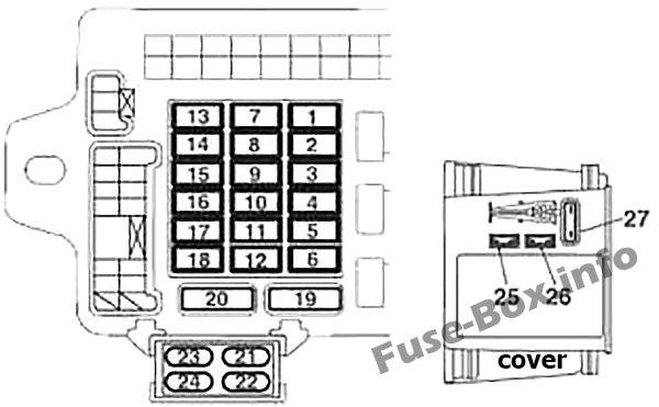 Instrument panel fuse box diagram (RHD): Mitsubishi Grandis (2003-2011)
