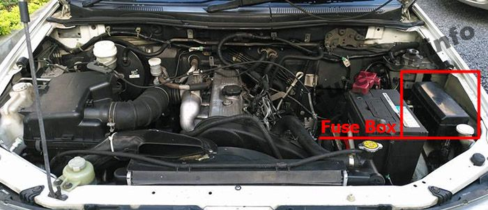 The location of the fuses in the engine compartment: Mitsubishi L200 / Triton (2005-2015)