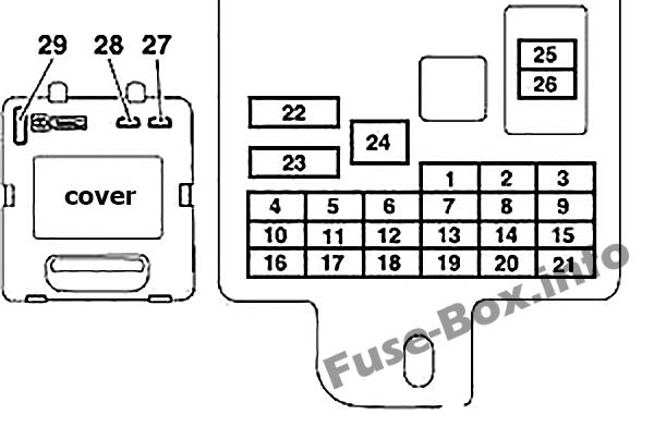 left-hand drive vehicles interior fuse box diagram (lhd): mitsubishi l200 /  triton (2005-2015