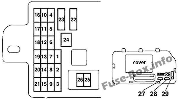 Mitsubishi L200 Fuse Box Layout