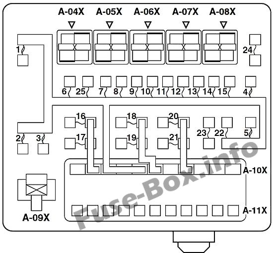 Fuse Box Diagram Mitsubishi Lancer Ix 2000 2007