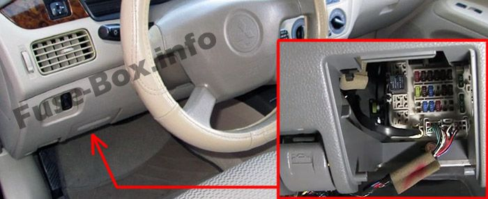 The location of the fuses in the passenger compartment: Mitsubishi Lancer IX (2000-2007)