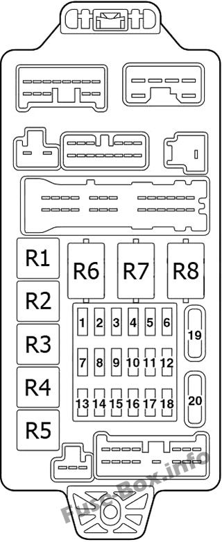 Instrument panel fuse box diagram: Mitsubishi Lancer IX (2000-2007)