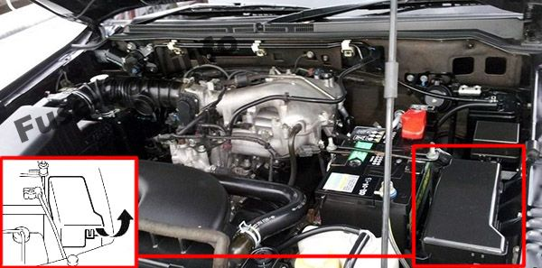 The location of the fuses in the engine compartment: Mitsubishi Pajero (2006-2015)