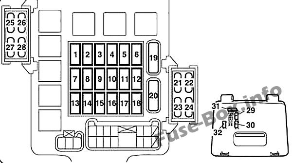 Instrument panel fuse box diagram: Mitsubishi Pajero (2006-2015)