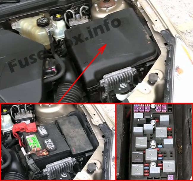 Wiring Diagram: 31 2008 Saturn Aura Fuse Box Diagram