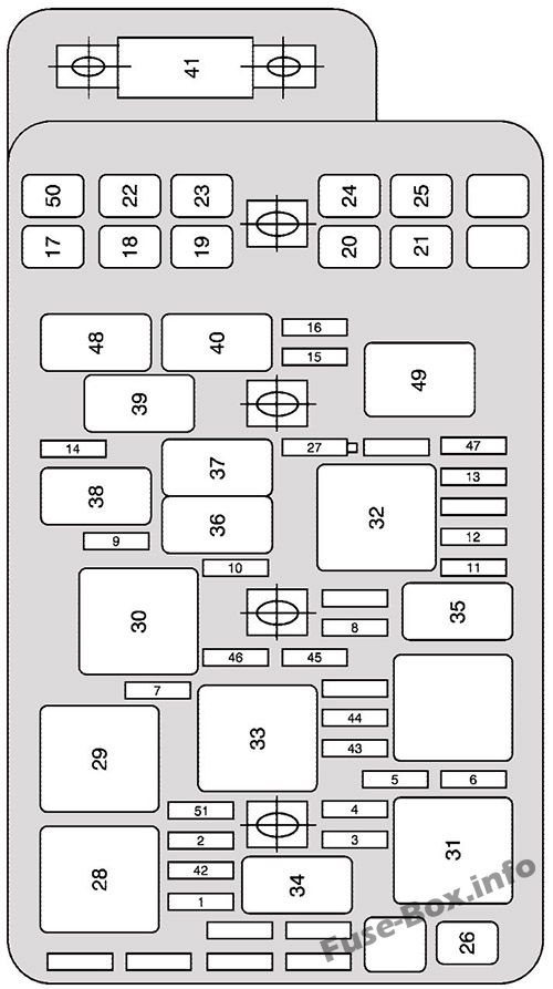 Under-hood fuse box diagram: Saturn Aura (2006, 2007)