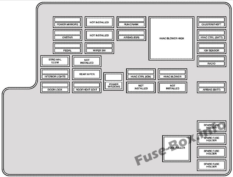 Fuse Box Diagram  U0026gt  Saturn Aura  2006