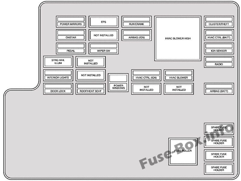 Fuse Box Diagram Saturn Aura  2006