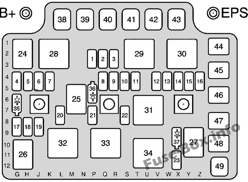 Fuse    Box    Diagram         Saturn       Ion     20032007