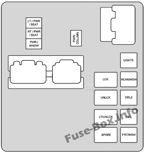 Interior fuse box diagram (relay side): Saturn Outlook (2006, 2007, 2008, 2009, 2010)