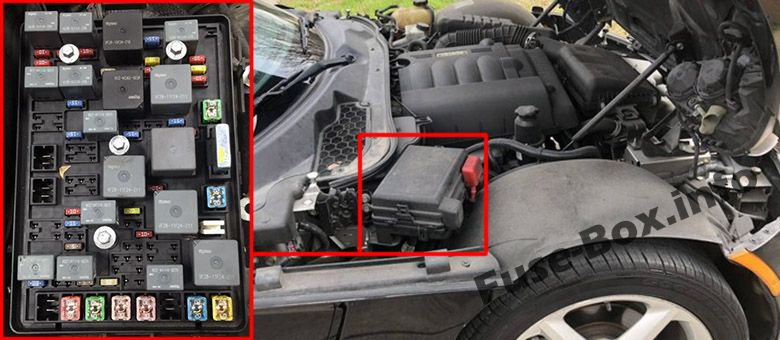 The location of the fuses in the engine compartment: Saturn Sky (2006-2010)