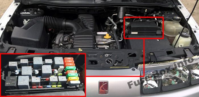 The location of the fuses in the engine compartment: Saturn Vue (2001-2007)