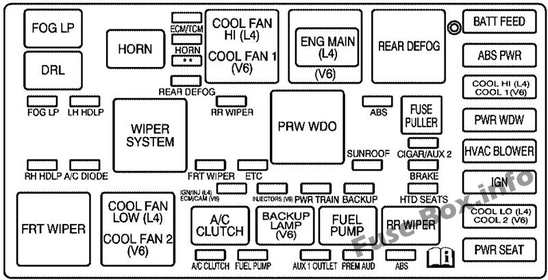 [TVPR_3874]  Fuse Box Diagram Saturn Vue (2001-2007) | Saturn Relay Engine Diagram |  | Fuse-Box.info