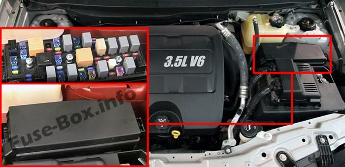The location of the fuses in the engine compartment: Saturn Vue (2008, 2009, 2010)