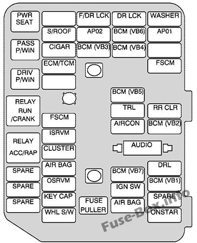 Interior fuse box diagram: Saturn Vue (2008, 2009, 2010)
