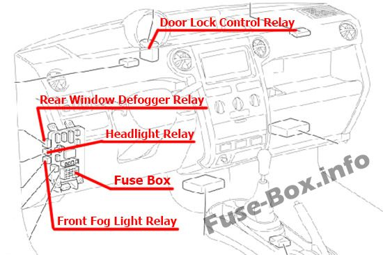 Fuse Box Diagram > Scion xB (2004-2006)