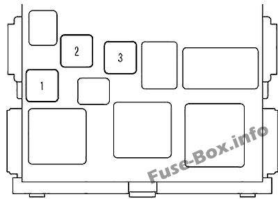 Fuse Box Diagram Scion Xb 2007 2015