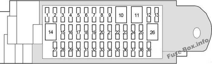 Instrument panel fuse box diagram: Toyota 86 / GT86 (2012, 2013, 2014, 2015, 2016, 2017, 2018)