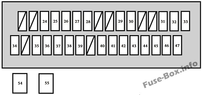 Instrument panel fuse box diagram: Toyota Solara (2004, 2005, 2006, 2007, 2008)