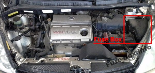 The location of the fuses in the engine compartment: Toyota Sienna (2004-2010)