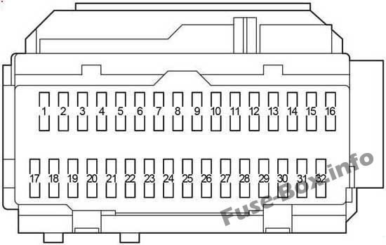 Instrument panel fuse box diagram: Toyota Sienna (2004, 2005, 2006, 2007, 2008, 2009, 2010)