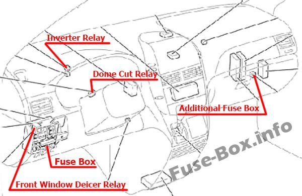 fuse box diagram toyota sienna (xl20; 2004-2010)  fuse-box.info