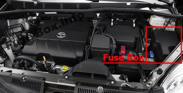 The location of the fuses in the engine compartment: Toyota Sienna (2011-2018)
