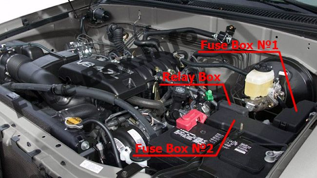 The location of the fuses in the engine compartment: Toyota Tundra (Double Cab) (2004, 2005, 2006)