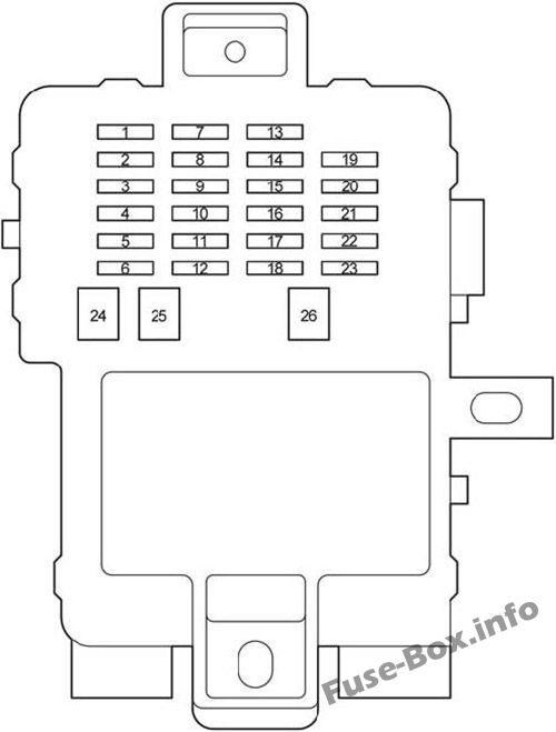 Instrument panel fuse box diagram: Toyota Tundra (Double Cab) (2004, 2005, 2006)