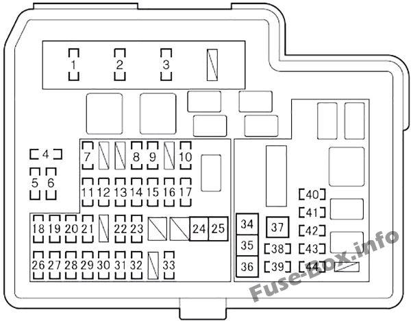 Fuse Box Diagram  U0026gt  Toyota Yaris Hybrid    Echo Hybrid  U0026 39 12