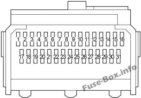 Instrument panel fuse box diagram: Toyota Yaris / Vitz / Belta (2005-2013)