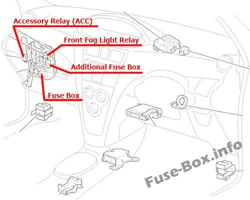 Fuse Box Diagram > Toyota Yaris/Vitz/Belta (XP90