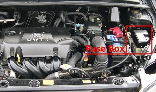 The location of the fuses in the engine compartment: Toyota Yaris / Echo / Vitz / Yaris Verso / Echo Verso (1999-2005)